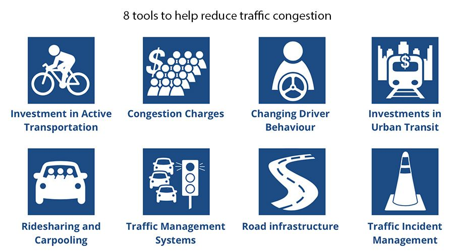 8 tools to help reduce traffic congestion