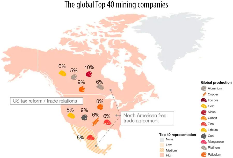 The global Top 40 mining companies