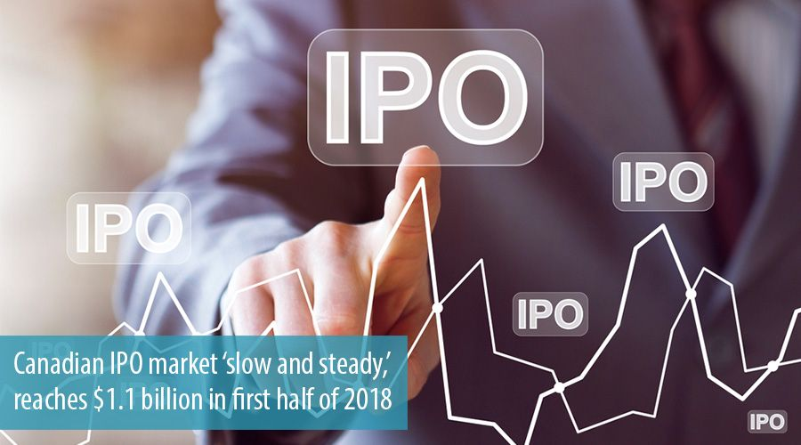 Canadian IPO market 'slow and steady,' reaches $1.1 billion in first half of 2018