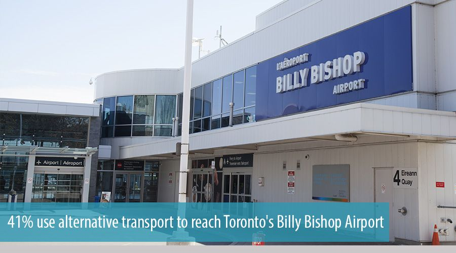 41% use alternative transport to reach Toronto's Billy Bishop Airport
