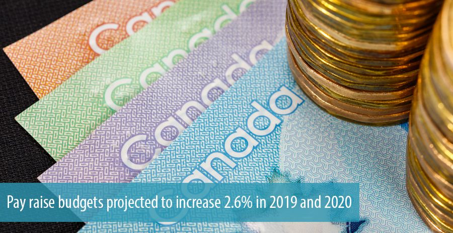 Pay raise budgets projected to increase 2 6% in 2019 and 2020